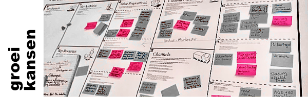 Business Model design workshop