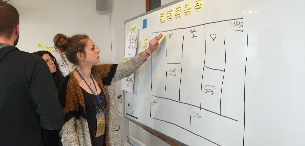 Een workshop business model design in actie