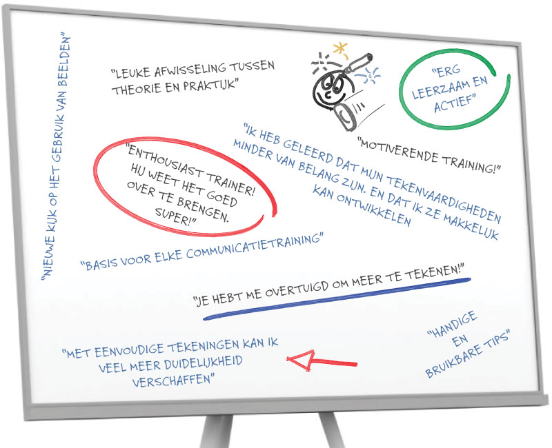 Reacties training white board magic